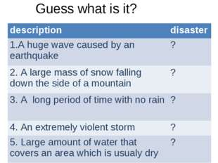 Guess what is it? descriptiondisaster 1.A huge wave caused by an earthquake
