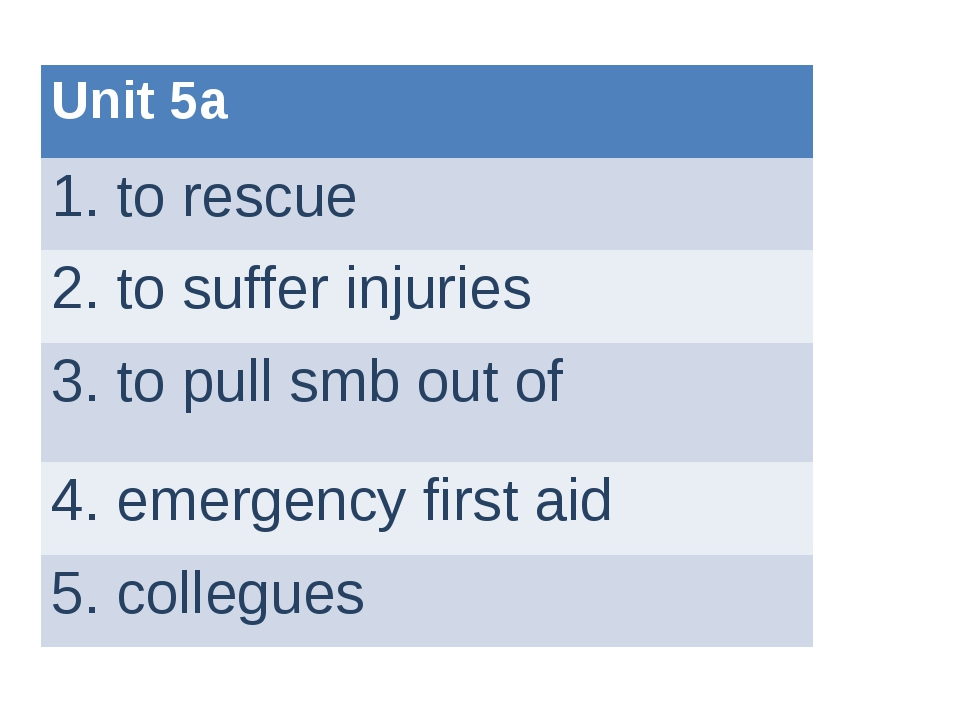 Unit 5a 1. to rescue 2. to suffer injuries 3. to pull smb out of 4. emergency...