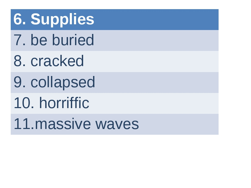 6. Supplies 7. be buried 8. cracked 9. collapsed 10. horriffic 11.massive waves