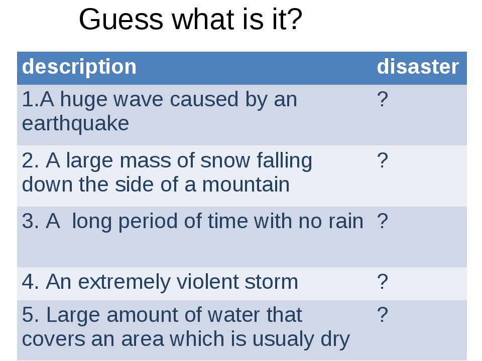 Guess what is it? descriptiondisaster 1.A huge wave caused by an earthquake...