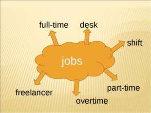 jobs full-time desk shift part-time overtime freelancer