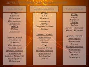 МЕТАЛЛУРГИЧЕСКИЕ БАЗЫ РОССИИ Уральская база РУДЫ: Качканар Медногорск Магнито