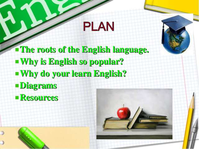 The roots of the English language. Why is English so popular? Why do your lea...