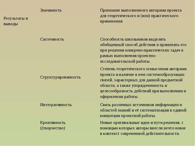 Результаты и выводыЗначимостьПризнание выполненного авторами проекта для т...