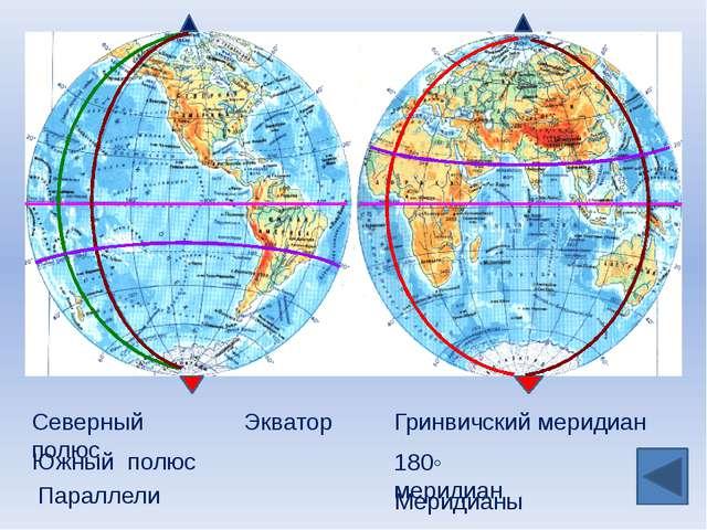Северный полюс Южный полюс Экватор Гринвичский меридиан 180◦ меридиан Паралл...