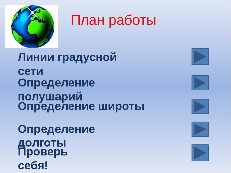 План работы Линии градусной сети Определение полушарий Определение широты Опр...