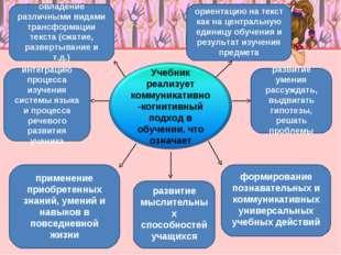 овладение различными видами трансформации текста (сжатие, развертывание и т.