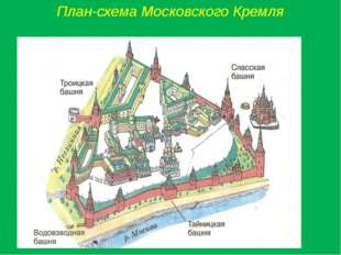 План-схема Московского Кремля