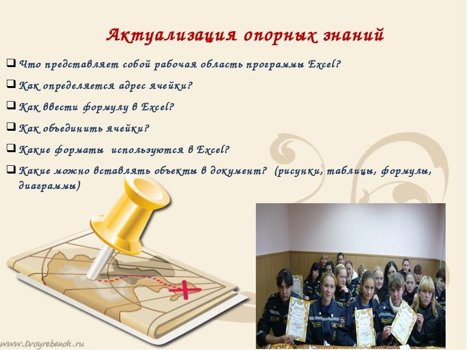 Актуализация опорных знаний Что представляет собой рабочая область программы...