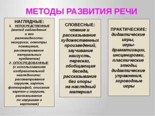 МЕТОДЫ РАЗВИТИЯ РЕЧИ НАГЛЯДНЫЕ: НЕПОСРЕДСТВЕННЫЕ (метод наблюдения и его разн