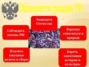 Соблюдать законы РФ Платить законные налоги и сборы Бережно относиться к прир