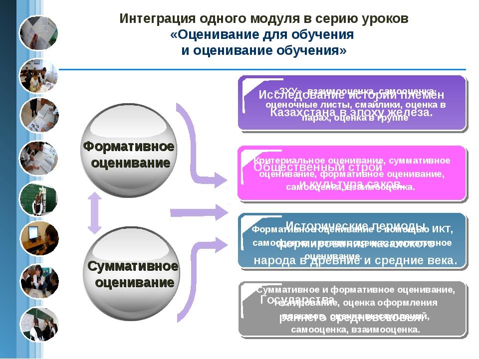 Интеграция одного модуля в серию уроков «Оценивание для обучения и оценивание...