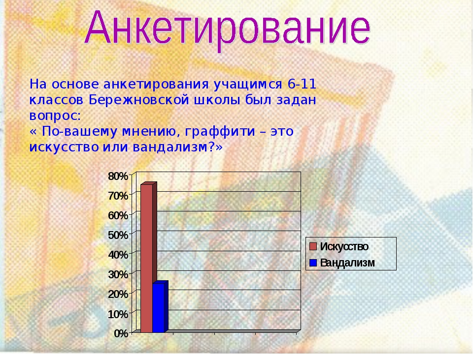 На основе анкетирования учащимся 6-11 классов Бережновской школы был задан во...