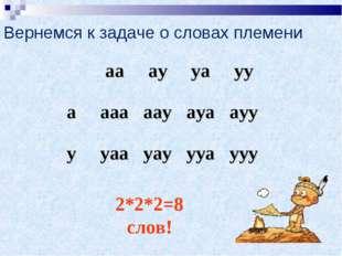 Вернемся к задаче о словах племени 2*2*2=8 слов! аааууауу аааааауауаа
