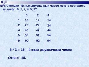 №4. Сколько чётных двузначных чисел можно составить из цифр 0, 1, 2, 4, 5, 9?