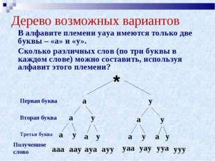 Дерево возможных вариантов В алфавите племени уауа имеются только две буквы
