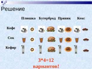 Решение 3*4=12 вариантов! Плюшка Бутерброд Пряник Кекс Кофе  Сок
