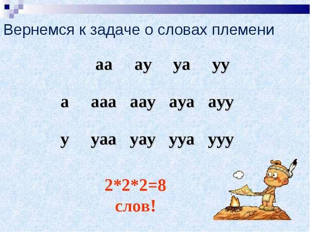 Вернемся к задаче о словах племени 2*2*2=8 слов! аааууауу аааааауауаа...