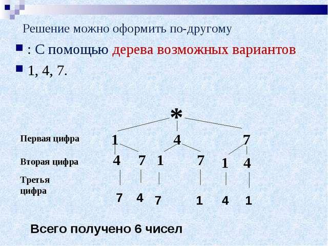 Решение можно оформить по-другому : С помощью дерева возможных вариантов 1, 4...