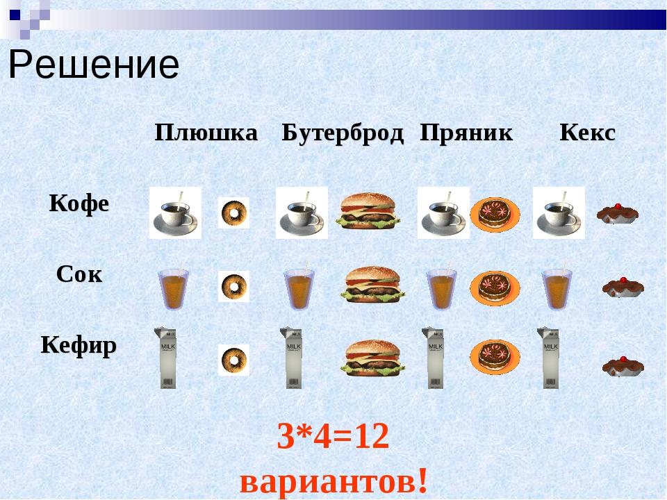 Решение 3*4=12 вариантов! Плюшка Бутерброд Пряник Кекс Кофе  Сок...