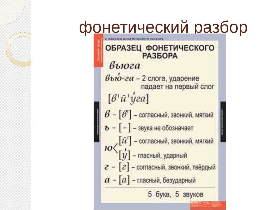 Как правильно сделать фонетический разбор слова сделать