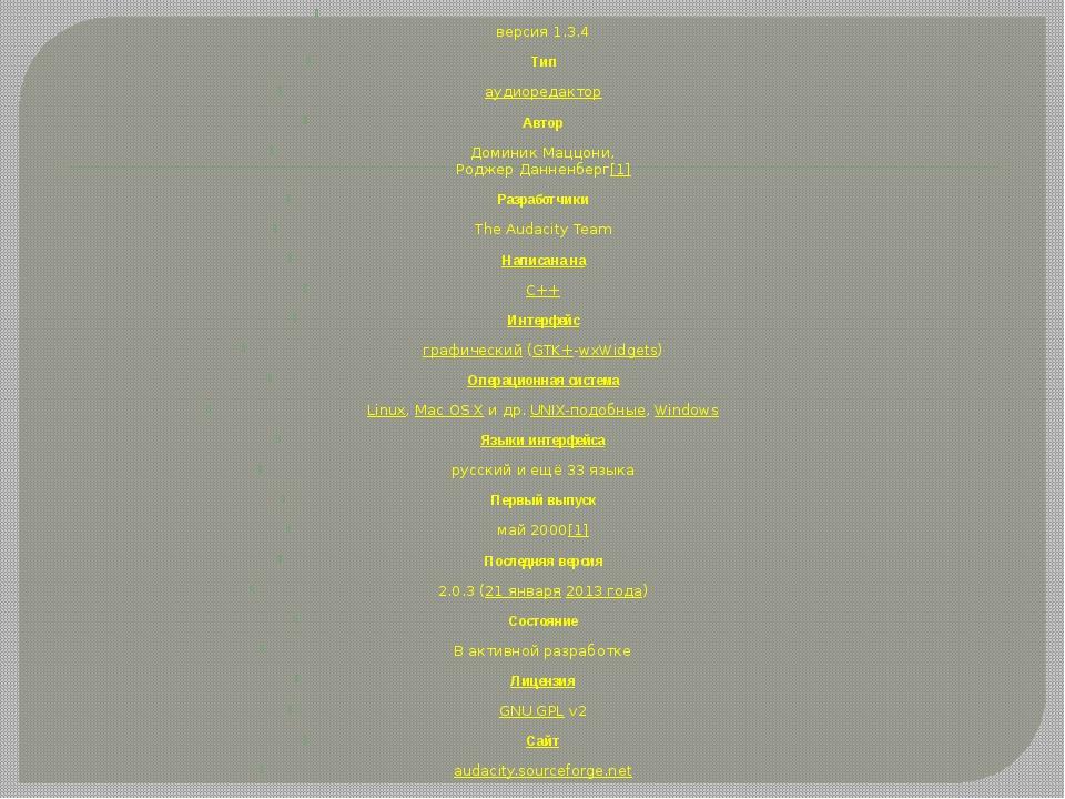 версия 1.3.4 Тип аудиоредактор Автор Доминик Маццони, Роджер Данненберг[1] Р...