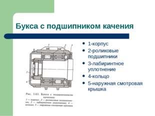 Букса с подшипником качения 1-корпус 2-роликовые подшипники 3-лабиринтное упл