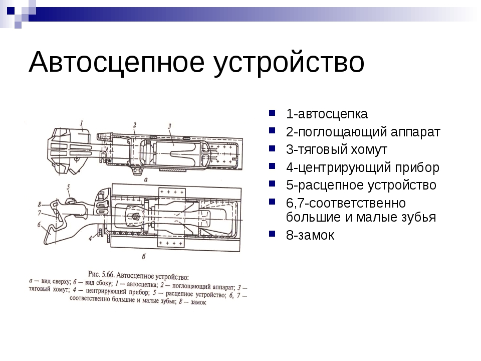 Автосцепное устройство 1-автосцепка 2-поглощающий аппарат 3-тяговый хомут 4-ц...