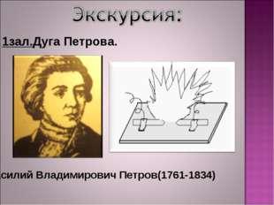 1зал.Дуга Петрова. Василий Владимирович Петров(1761-1834)