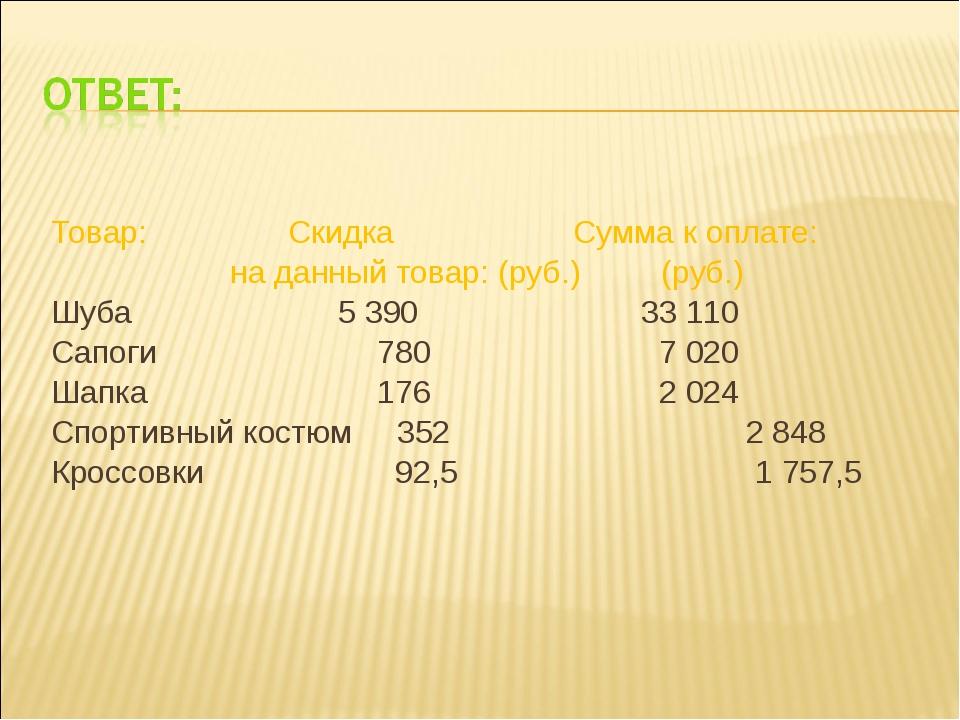 Товар:  Скидка Сумма к оплате: на данный товар: (руб.) (руб.) Шуба 5 390 33...