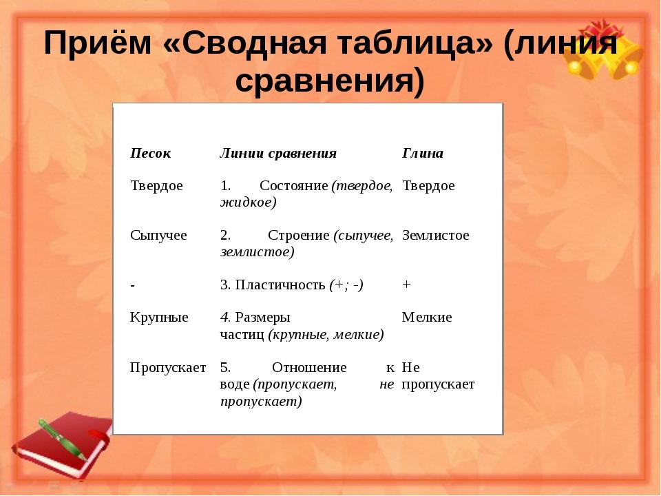 Приём «Сводная таблица» (линия сравнения)