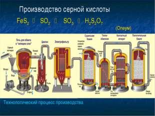 Производство серной кислоты Технологический процесс производства