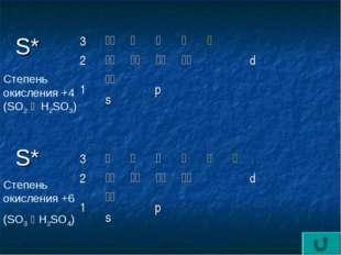 S* Степень окисления +4 (SO2 g H2SO3) S* Степень окисления +6 (SO3 g H2SO4) 3