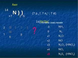 14 +7 N )2)5 (7 p+11; 7 n01 ; 7 ē) 1s22s22p3 Степени окисления ? Азот 2hih