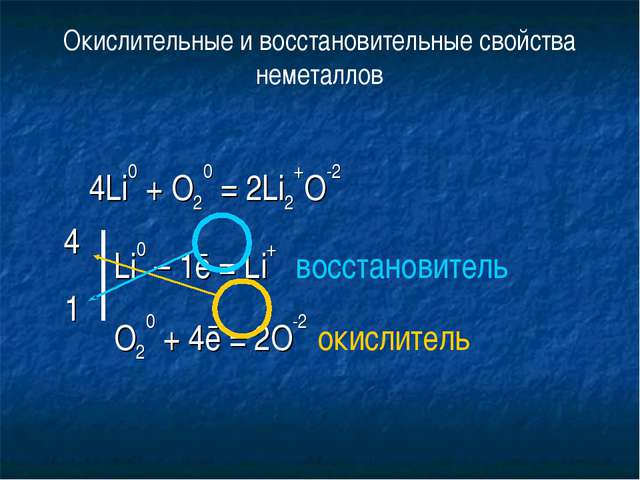 4Li0 + O20 = 2Li2+O-2 Li0 – 1ē = Li+ восстановитель O20 + 4ē = 2O-2 окислител...