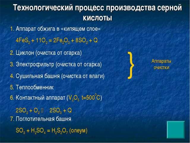 Технологический процесс производства серной кислоты 1. Аппарат обжига в «кипя...