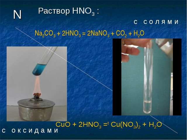 Раствор HNO3 : N с с о л я м и CuO + 2HNO3 =t Cu(NO3)2 + H2O с о к с и д а м...