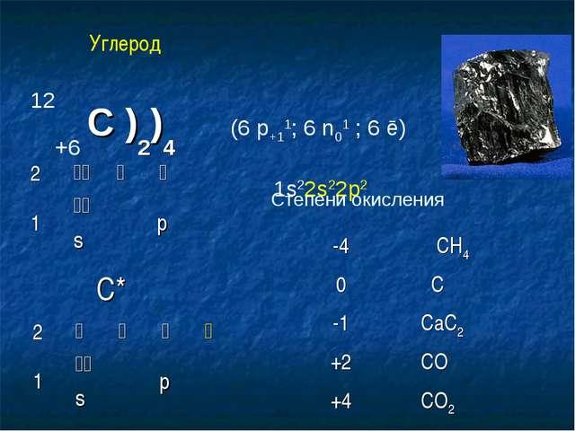 12+6 C )2)4 (6 p+11; 6 n01 ; 6 ē) 1s22s22p2 Степени окисления C* Углерод 2hi...