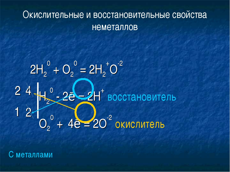 Окислительные и восстановительные свойства неметаллов С металлами