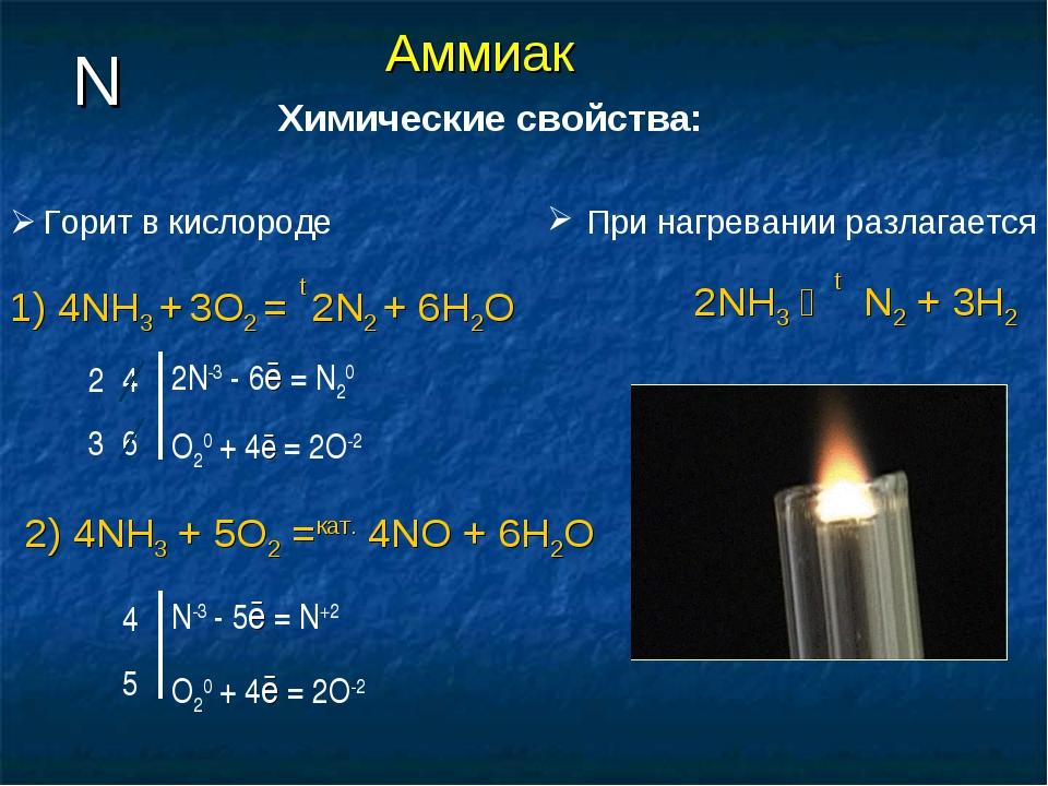 N Аммиак При нагревании разлагается 2NH3 Dt N2 + 3H2 Химические свойства: 2)...