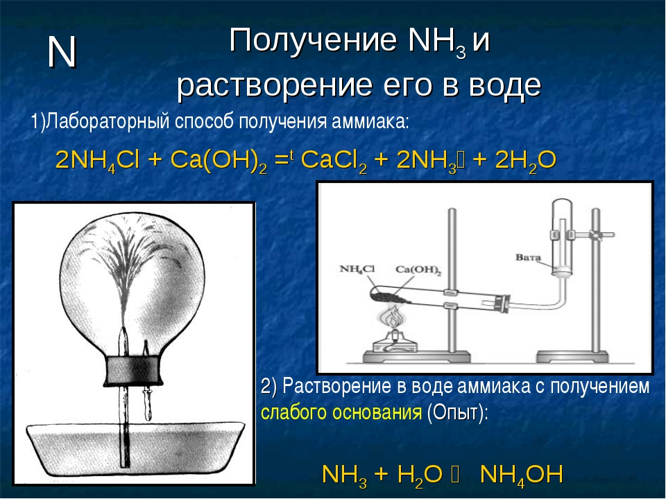 N Получение NH3 и растворение его в воде 2NH4Cl + Ca(OH)2 =t CaCl2 + 2NH3 +...