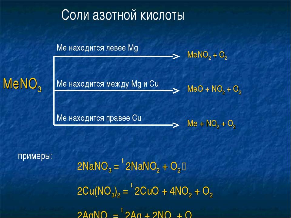 Соли азотной кислоты примеры: 2NaNO3 = t 2NaNO2 + O2 h 2Cu(NO3)2 = t 2CuO + 4...