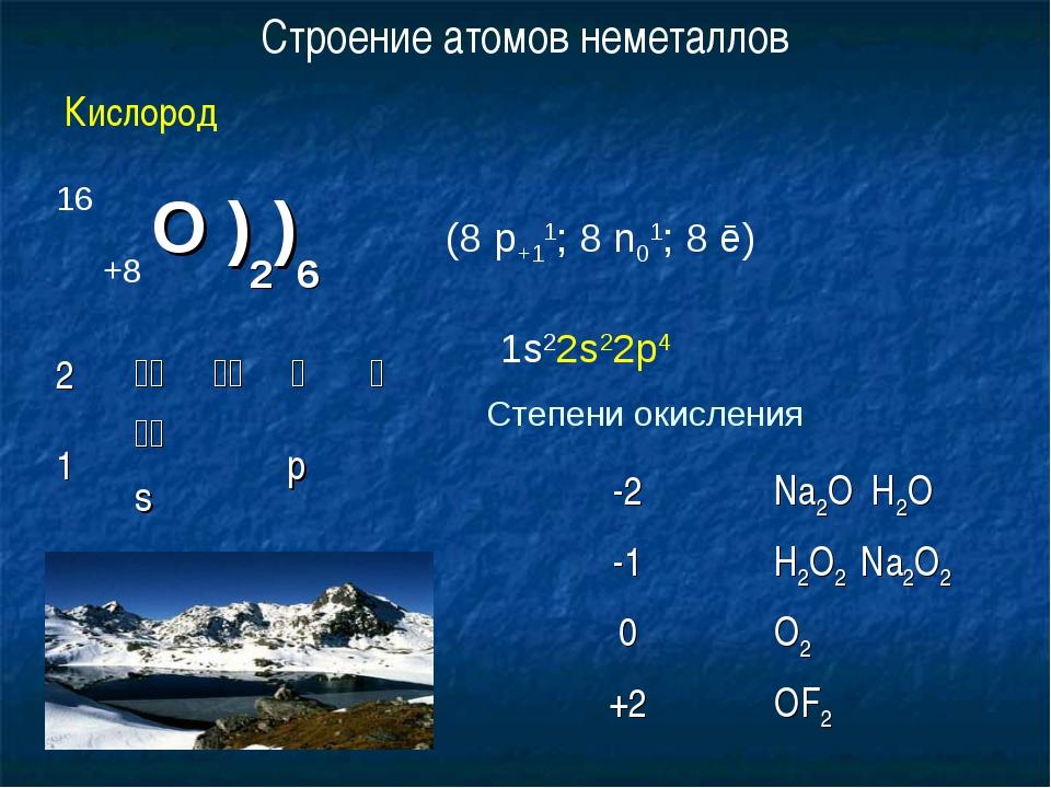 16 +8 О )2)6 (8 p+11; 8 n01; 8 ē) 1s22s22p4 Степени окисления Строение атомов...