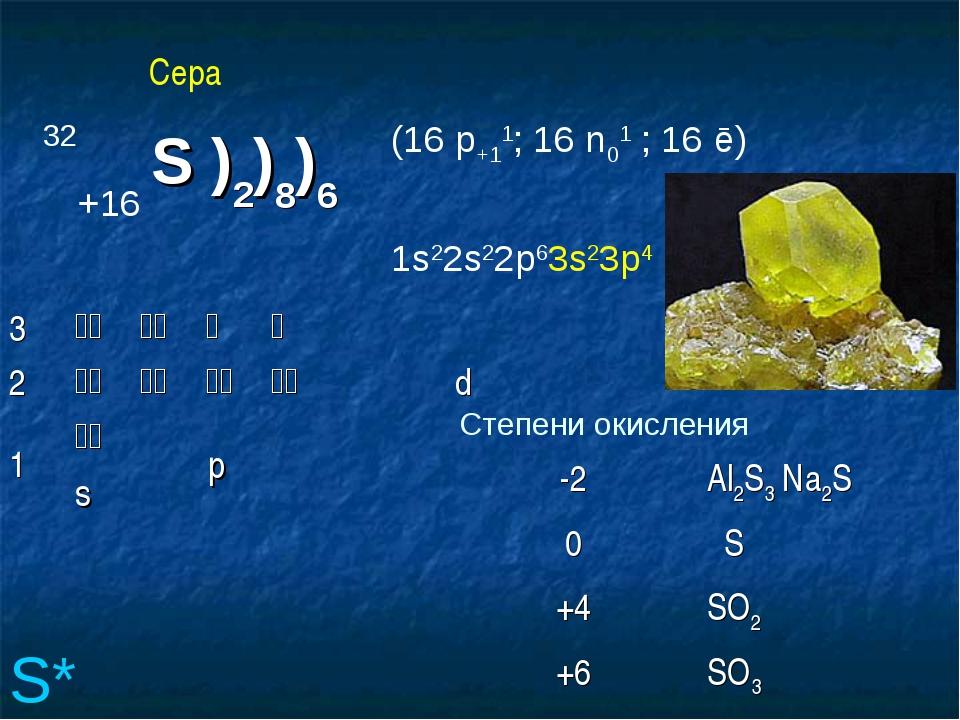 32+16 S )2)8)6 S* Степени окисления Сера (16 p+11; 16 n01 ; 16 ē) 1s22s22p63s...