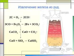 Извлечение железа из руд. 2C + O2 → 2CO↑ 3CO + Fe2O3 → 2Fe + 3CO2↑ CaCO3 → Ca