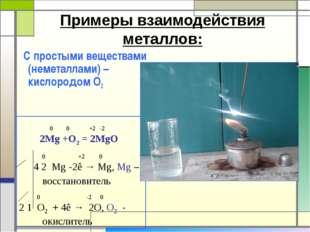Примеры взаимодействия металлов: С простыми веществами (неметаллами) – кислор
