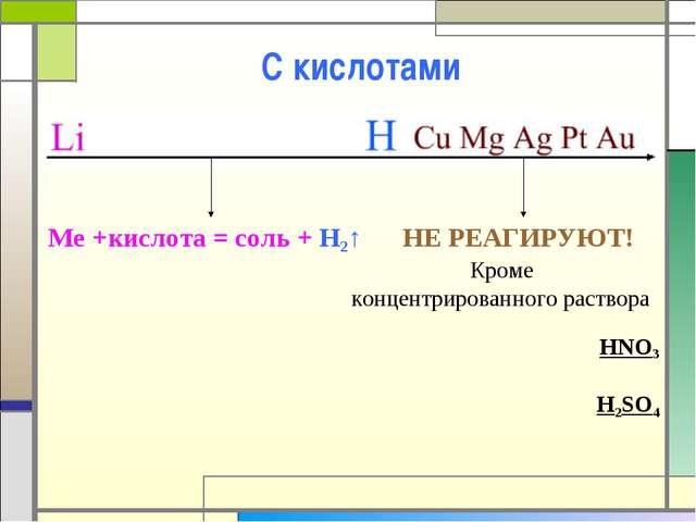 С кислотами Me +кислота = соль + H2↑ НЕ РЕАГИРУЮТ! Кроме концентрированного р...