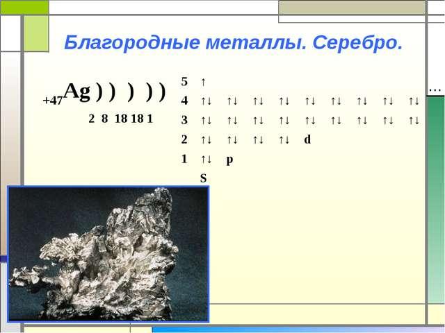 Благородные металлы. Серебро. +47Ag ) ) ) ) ) 2 8 18 18 1 5↑ 4↑↓↑↓...