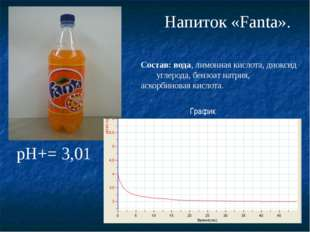Напиток «Fanta». рН+= 3,01 График Состав: вода, лимонная кислота, диоксид уг