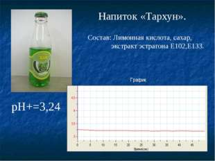Напиток «Тархун». График pH+=3,24 Состав: Лимонная кислота, сахар, экстракт э